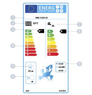 Energimerking varmepumper - produktetikett