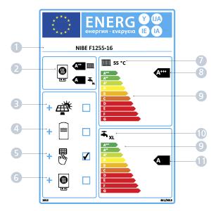 Energimerking varmepumper - systemetikett