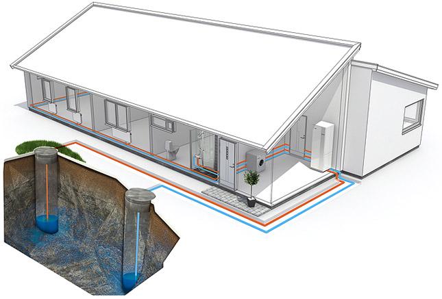 Bergvarmepumpe med vann som energikilde